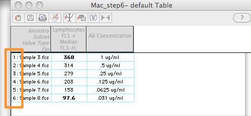 Flowjo v9 default Table